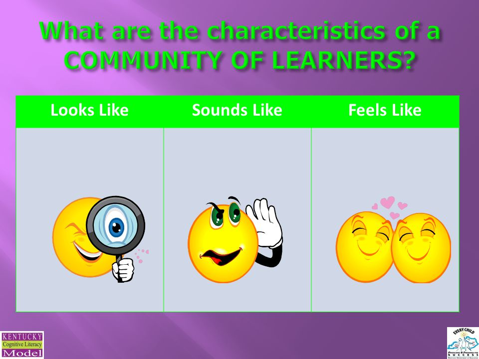 What are the characteristics of a COMMUNITY OF LEARNERS