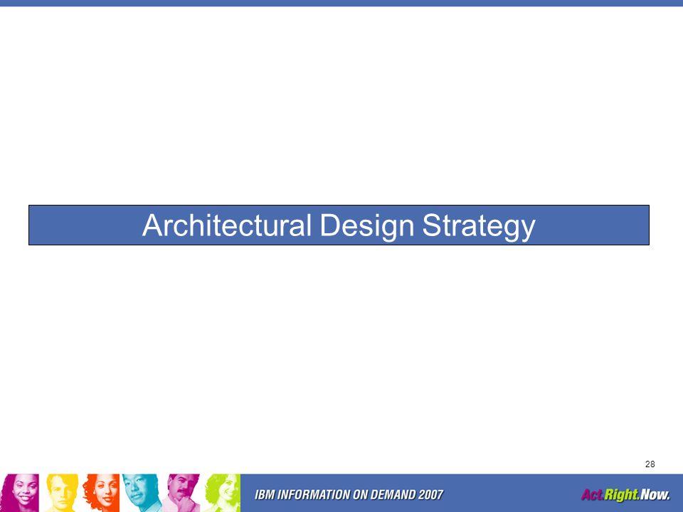 Architectural Design Strategy