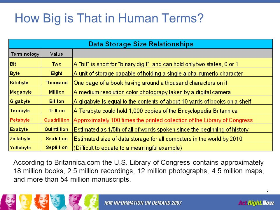 How Big is That in Human Terms