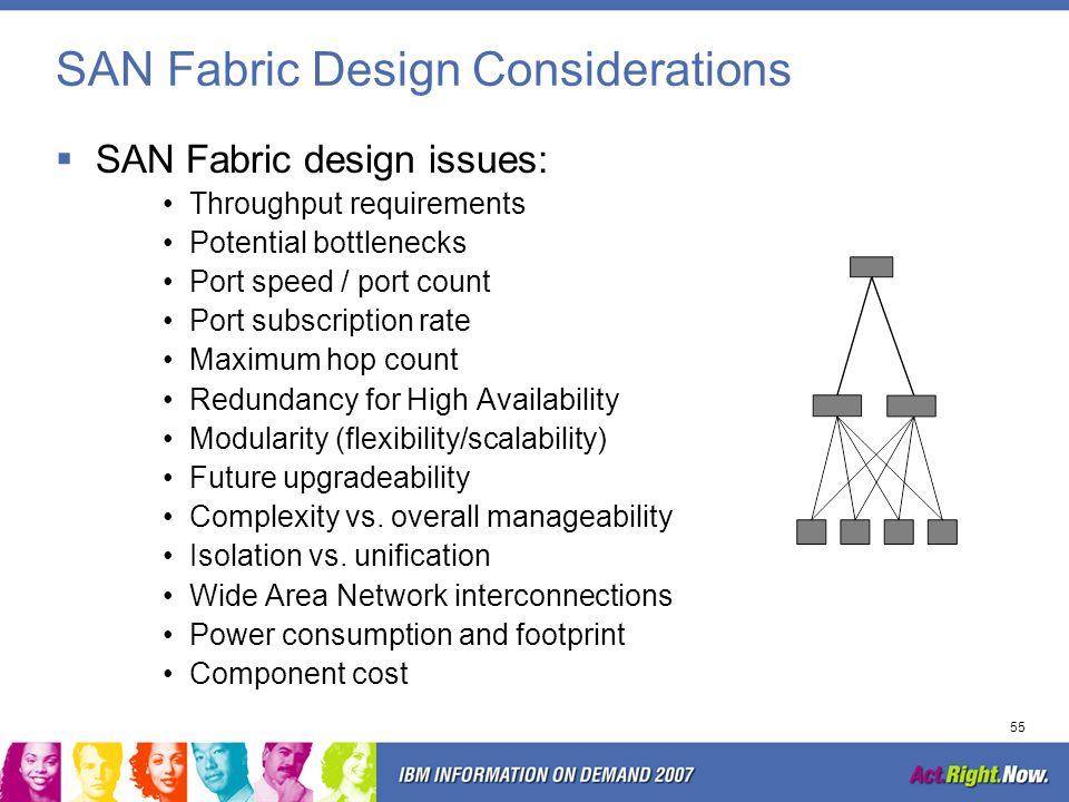SAN Fabric Design Considerations