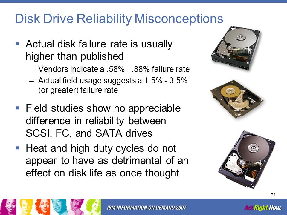 Disk Drive Reliability Misconceptions