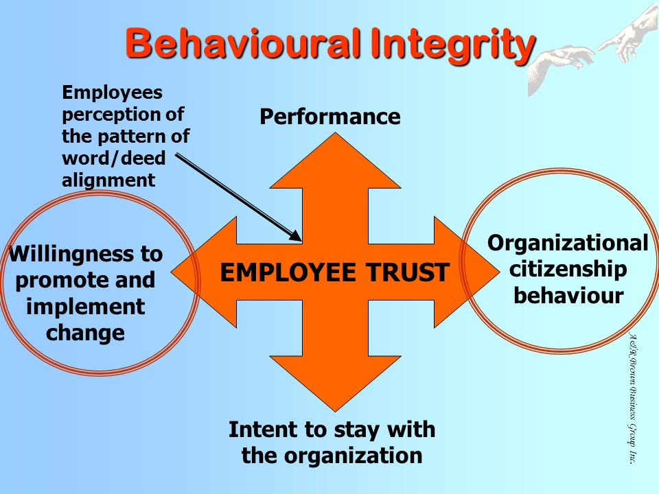 Behavioural Integrity
