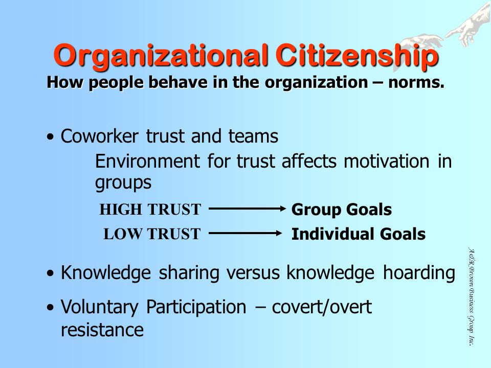 Organizational Citizenship How people behave in the organization – norms.