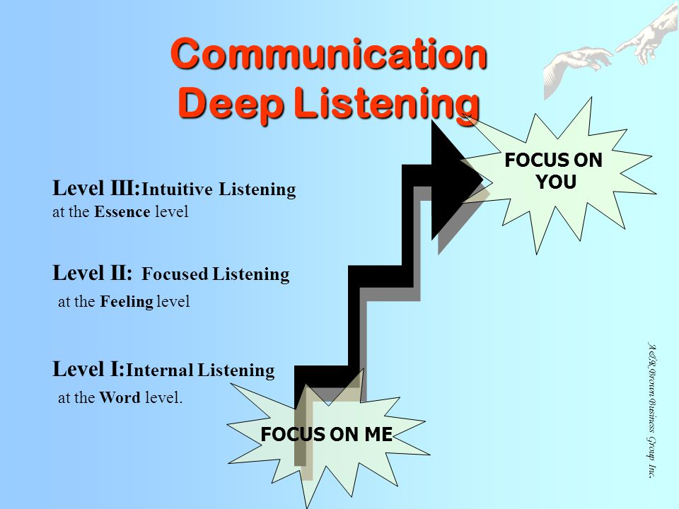 Communication Deep Listening