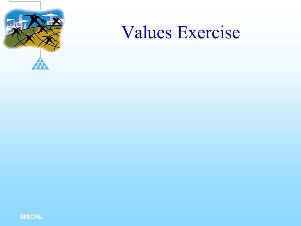 Values Exercise IIMCHL