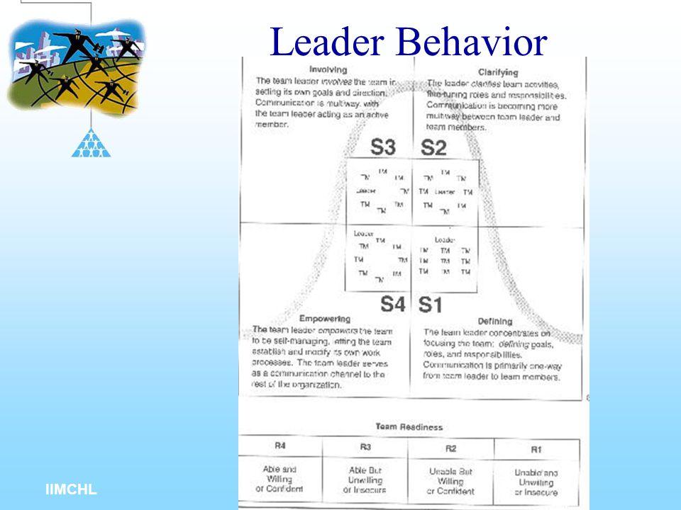Leader Behavior IIMCHL