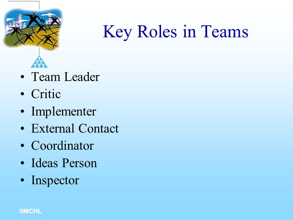Key Roles in Teams Team Leader Critic Implementer External Contact