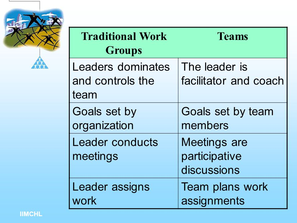 Traditional Work Groups