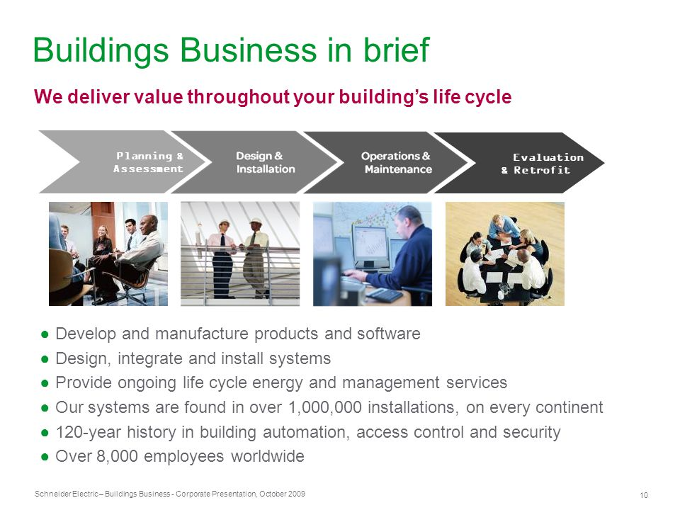 Buildings Business in brief