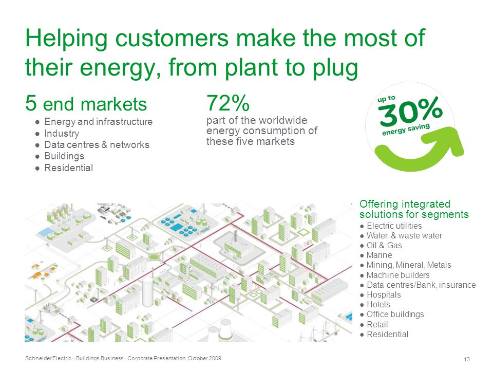 Helping customers make the most of their energy, from plant to plug