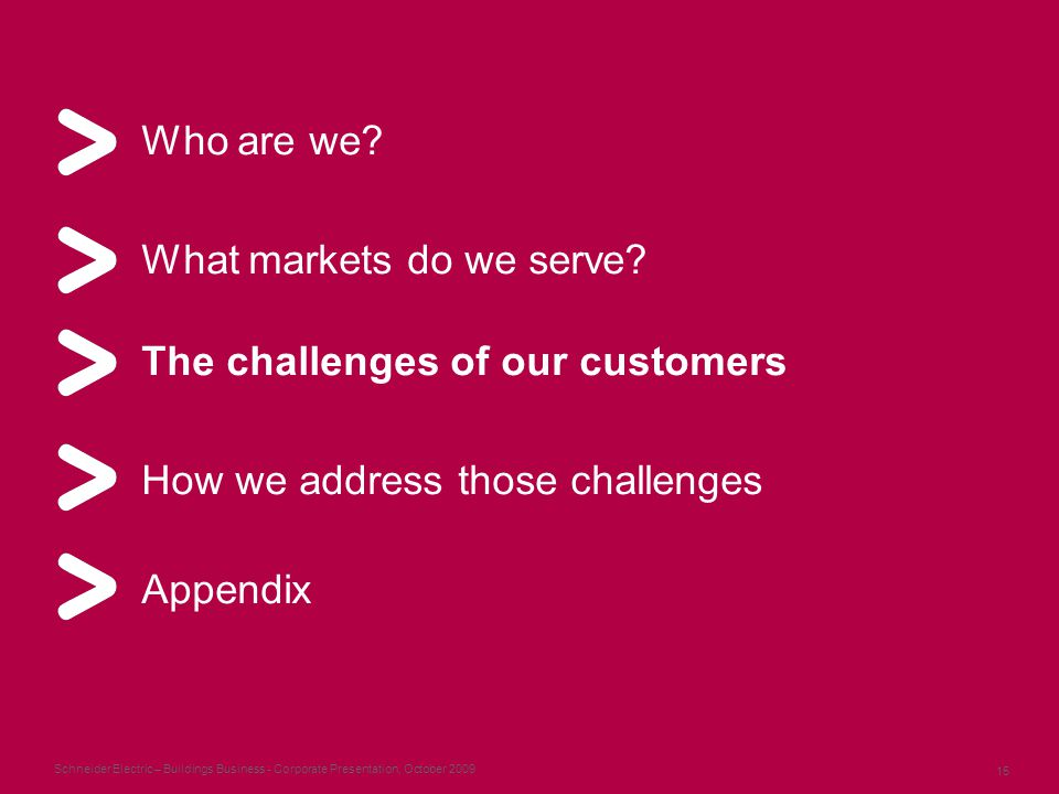 What markets do we serve The challenges of our customers