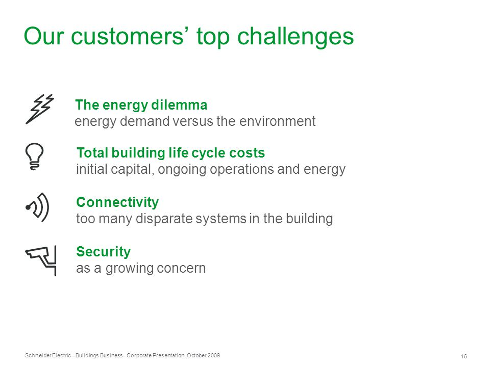 Our customers' top challenges