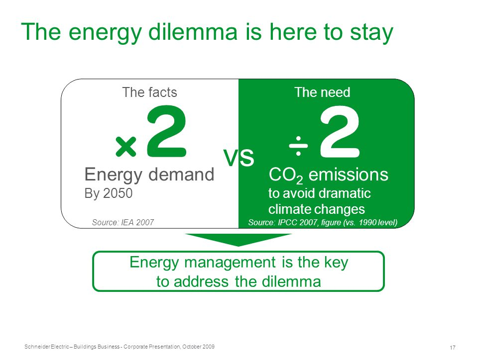 The energy dilemma is here to stay