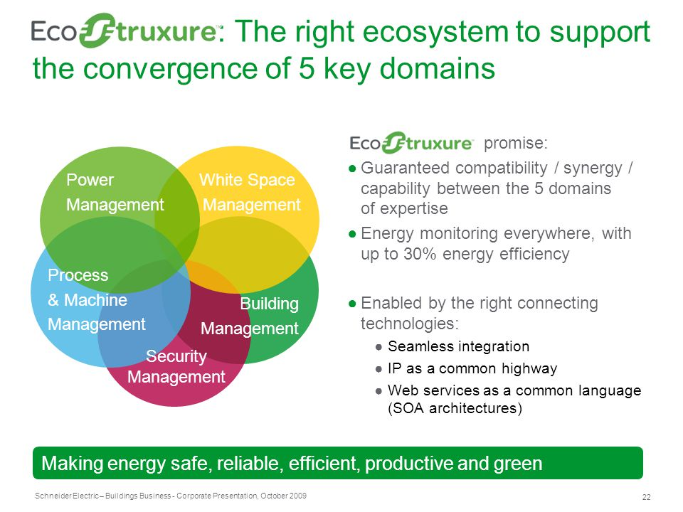 : The right ecosystem to support the convergence of 5 key domains