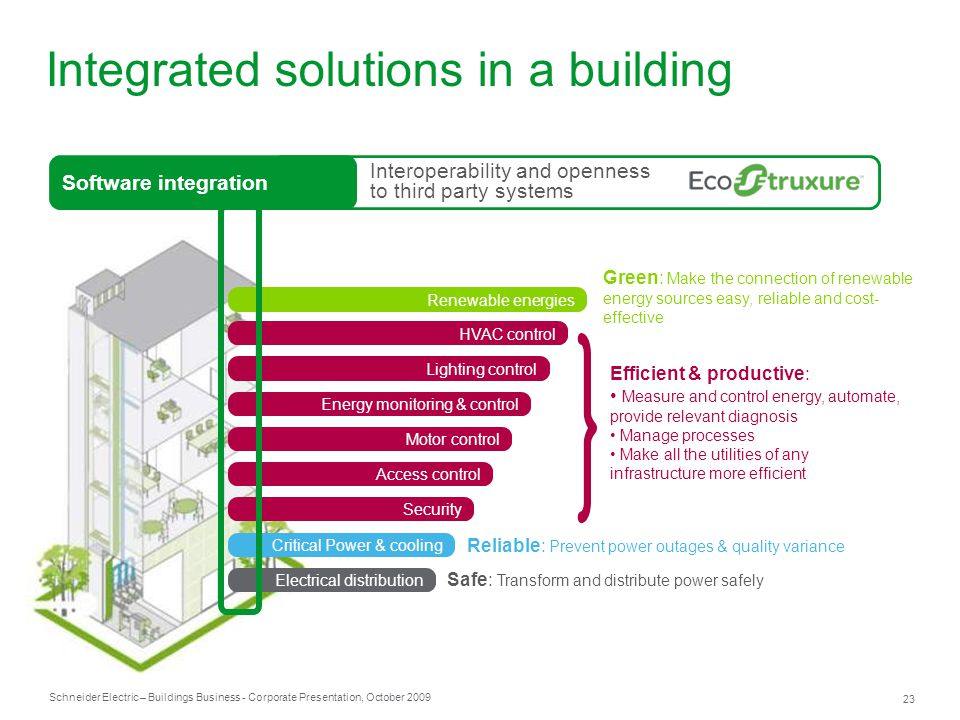 Integrated solutions in a building