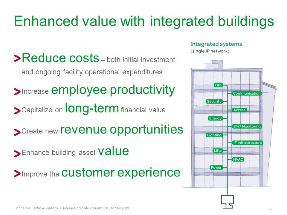 Enhanced value with integrated buildings