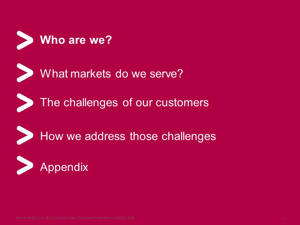 Who are we What markets do we serve The challenges of our customers. How we address those challenges.