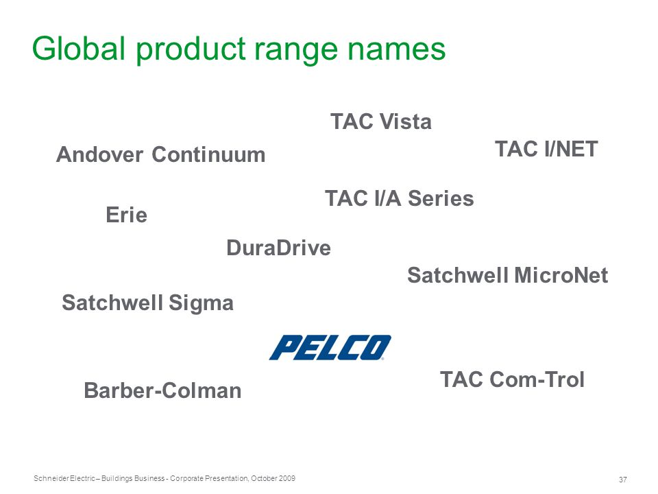 Global product range names