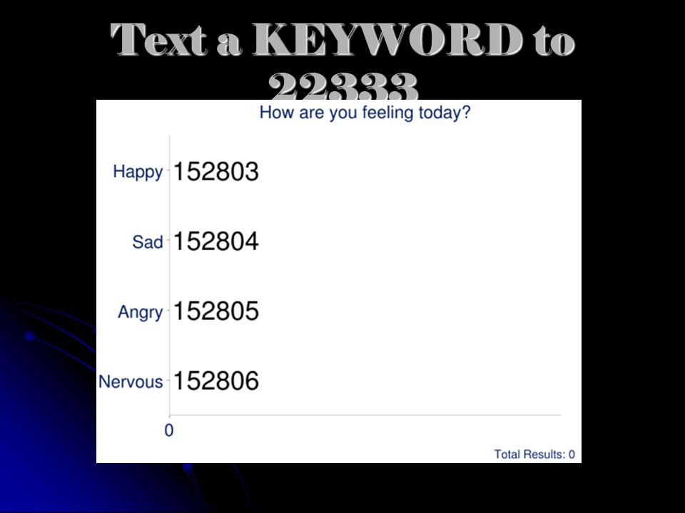 Text a KEYWORD to 22333 http://www.polleverywhere.com/multiple_choice_polls/MTM2ODYyMTczMA