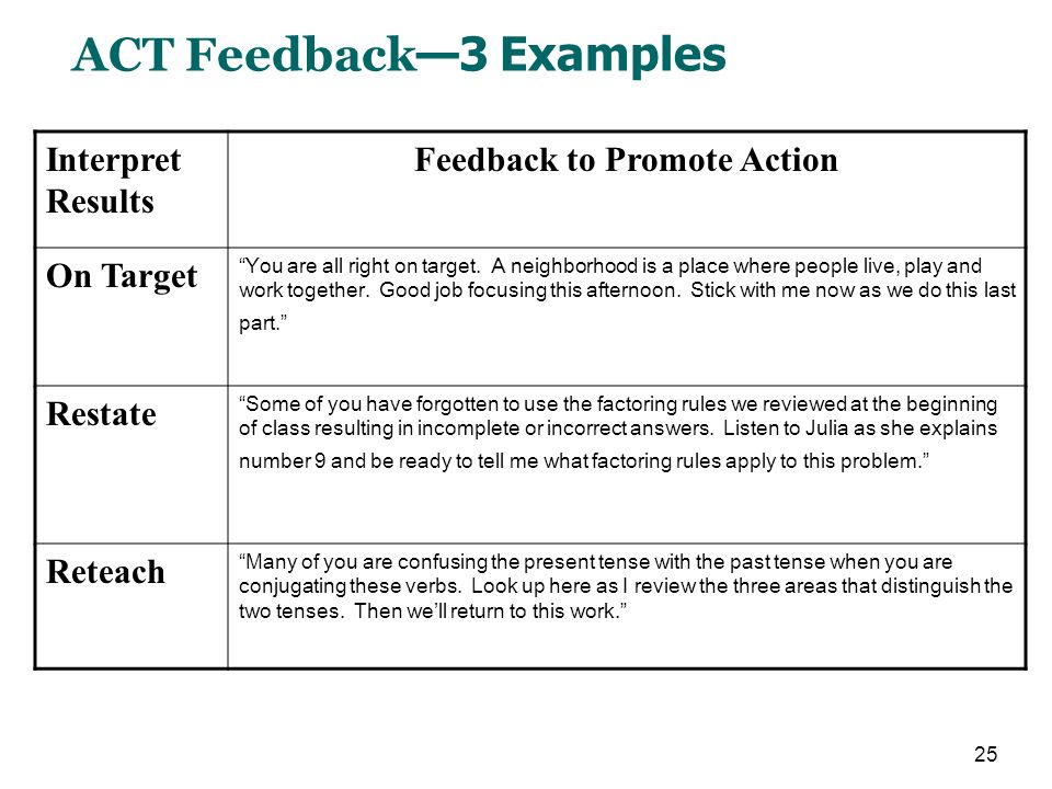 ACT Feedback—3 Examples