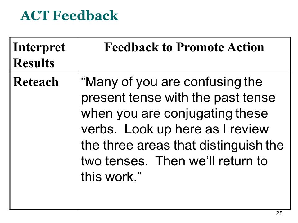Feedback to Promote Action