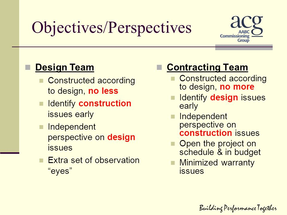 Objectives/Perspectives