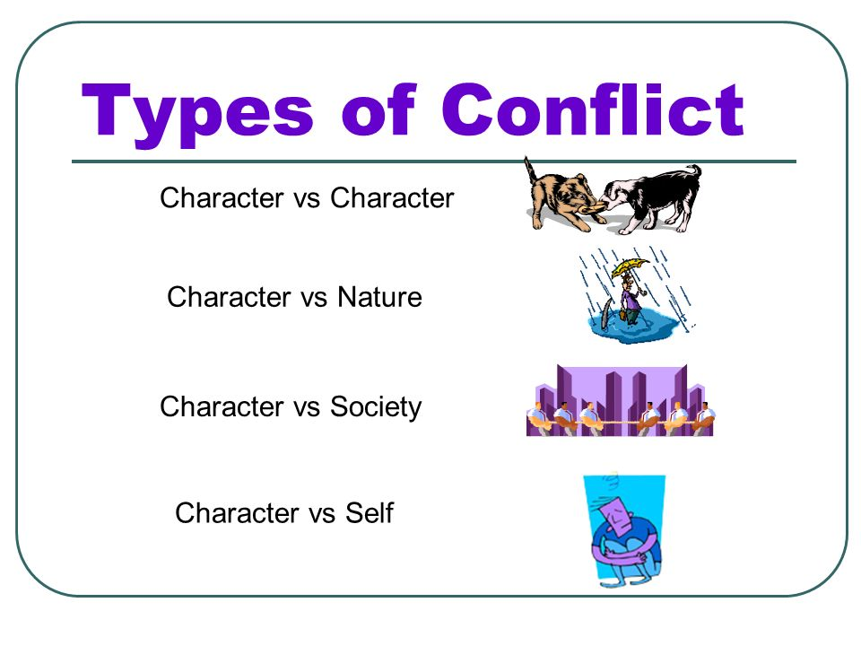 Types of Conflict Character vs Character Character vs Nature