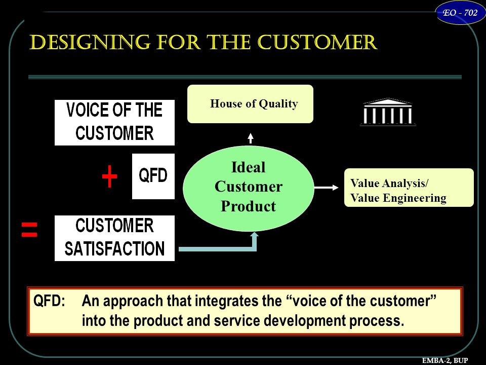 Designing for the Customer
