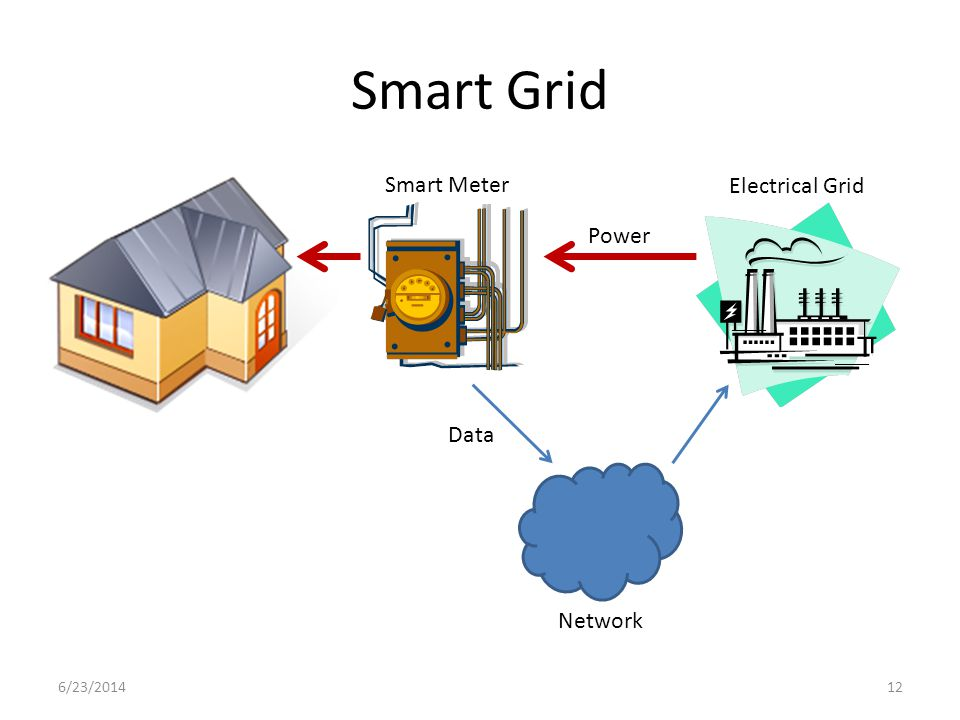 Smart Grid Smart Meter Electrical Grid Power Network Data 6/23/2014