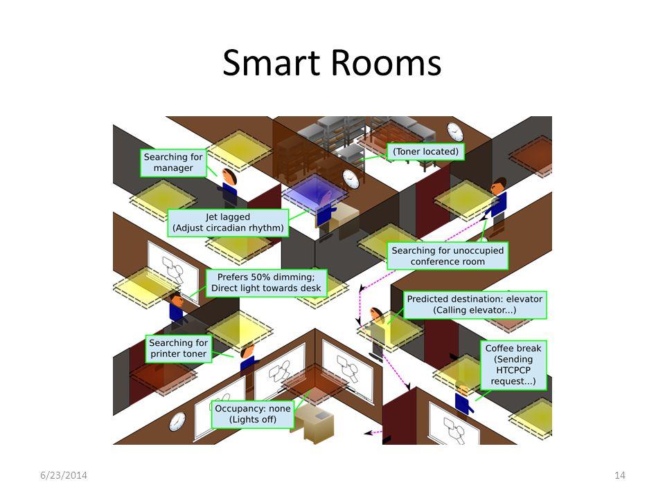 Smart Rooms 6/23/2014