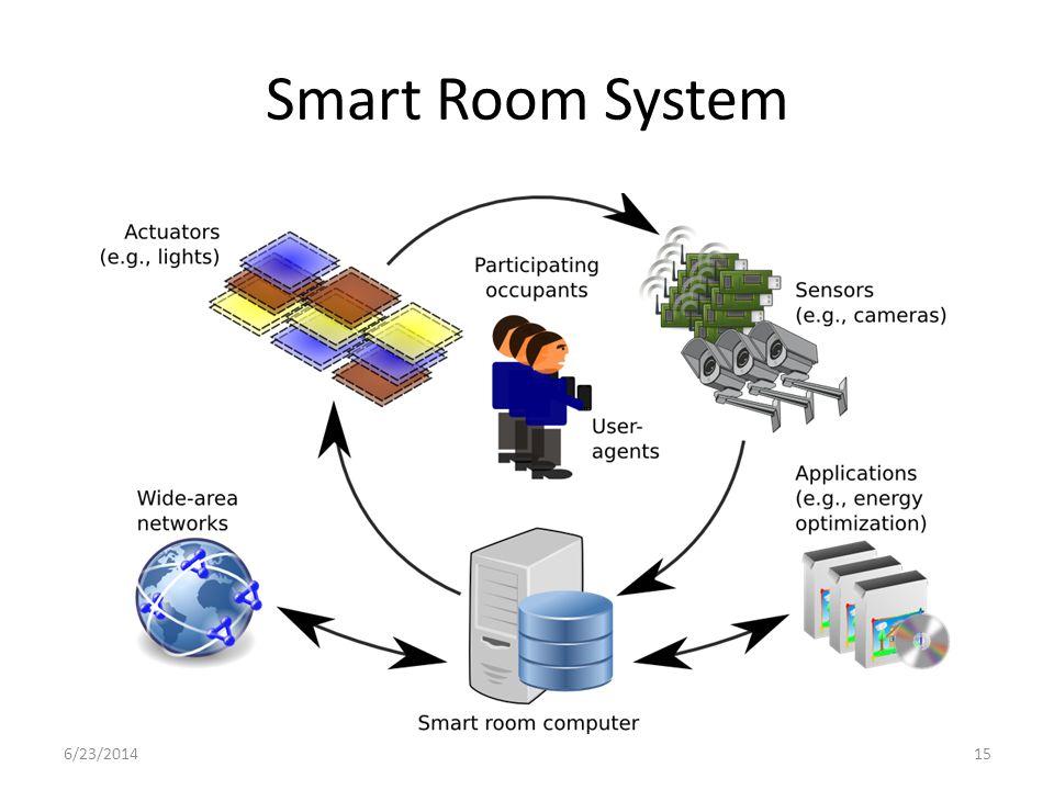 Smart Room System 6/23/2014
