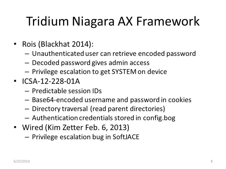 Tridium Niagara AX Framework