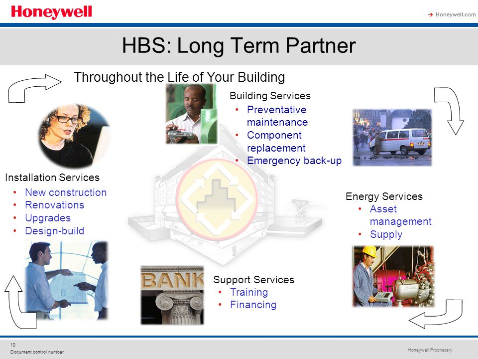 HBS: Long Term Partner Throughout the Life of Your Building