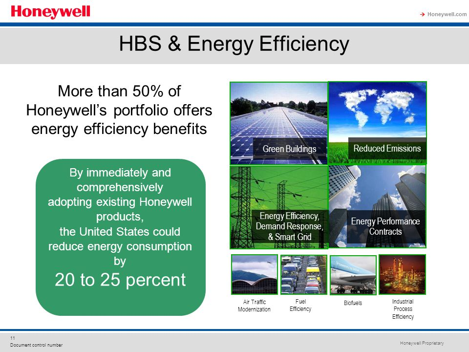 HBS & Energy Efficiency
