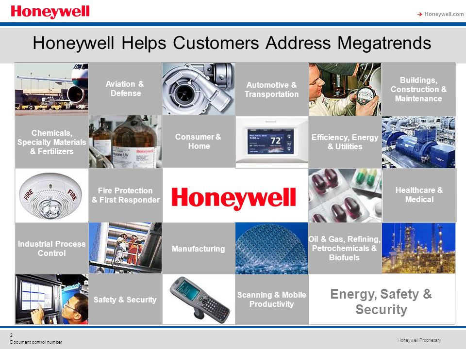 Honeywell Helps Customers Address Megatrends