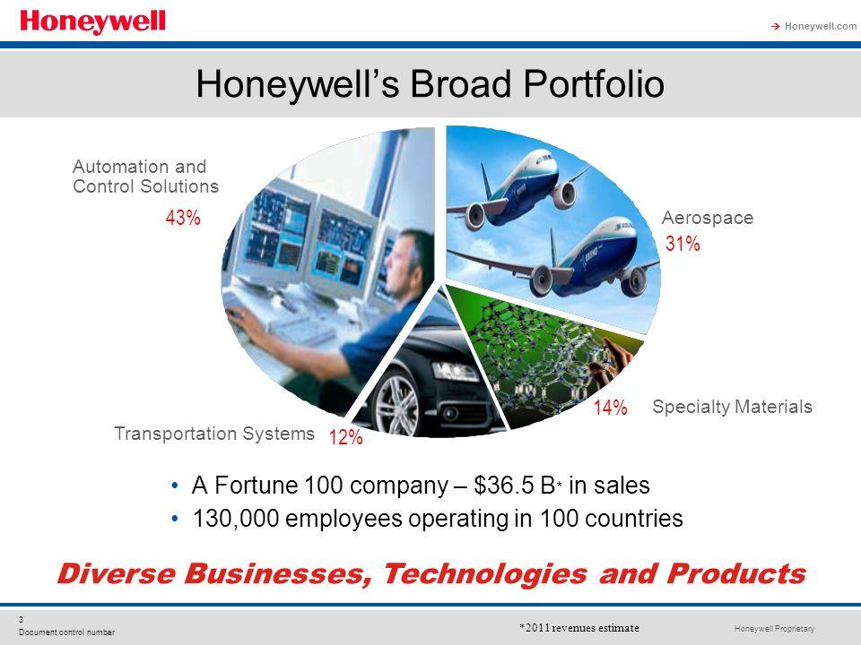 Honeywell's Broad Portfolio