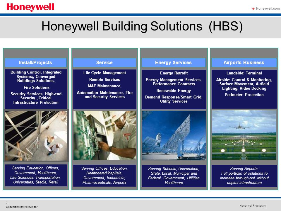 Honeywell Building Solutions (HBS)