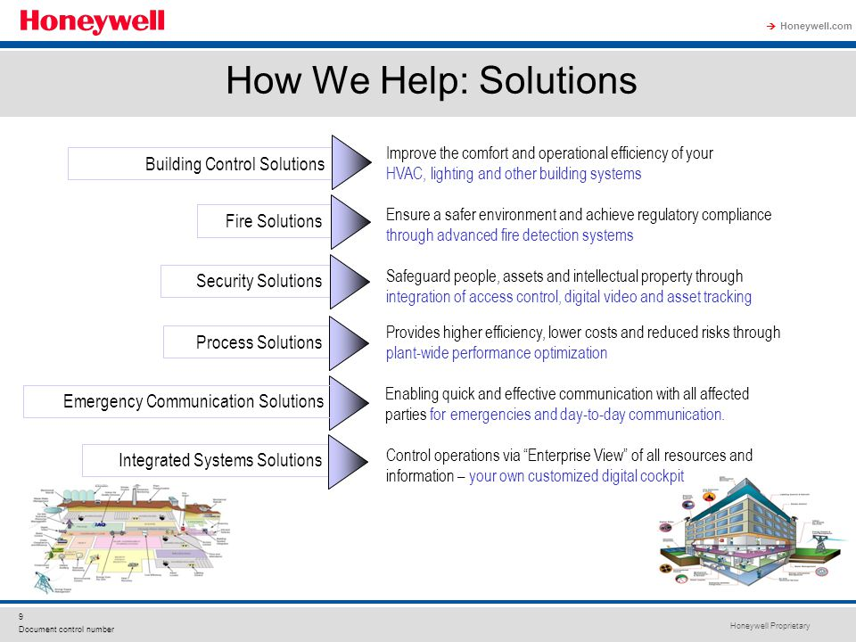 How We Help: Solutions Building Control Solutions Fire Solutions