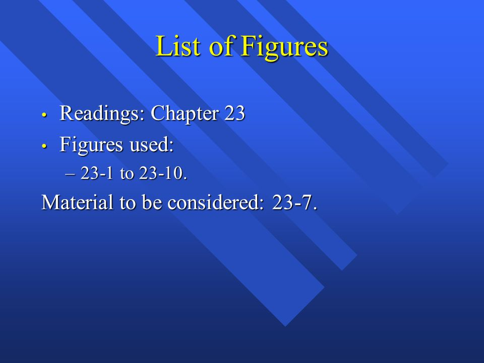 List of Figures Readings: Chapter 23 Figures used: