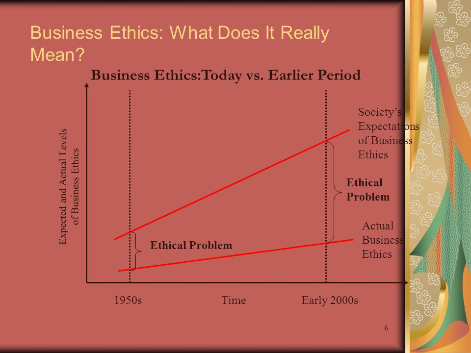 Business Ethics: What Does It Really Mean