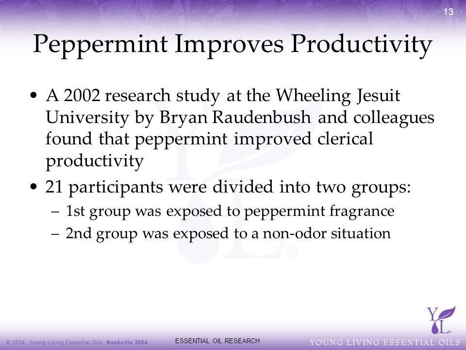 Peppermint Improves Productivity