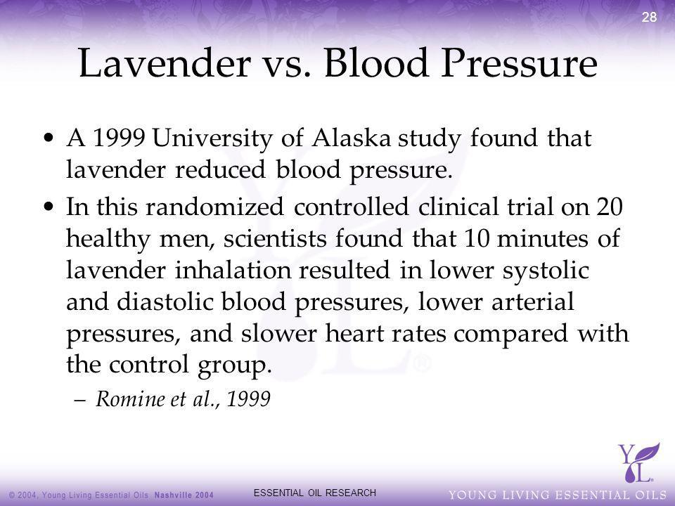 Lavender vs. Blood Pressure