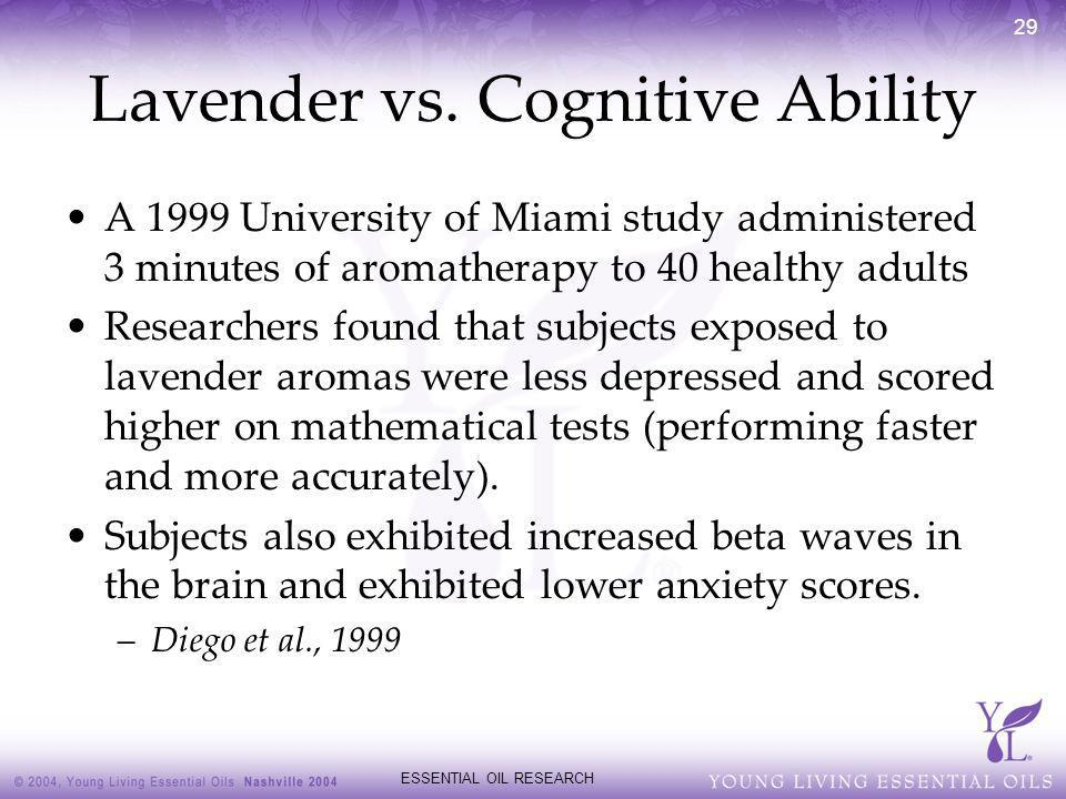 Lavender vs. Cognitive Ability