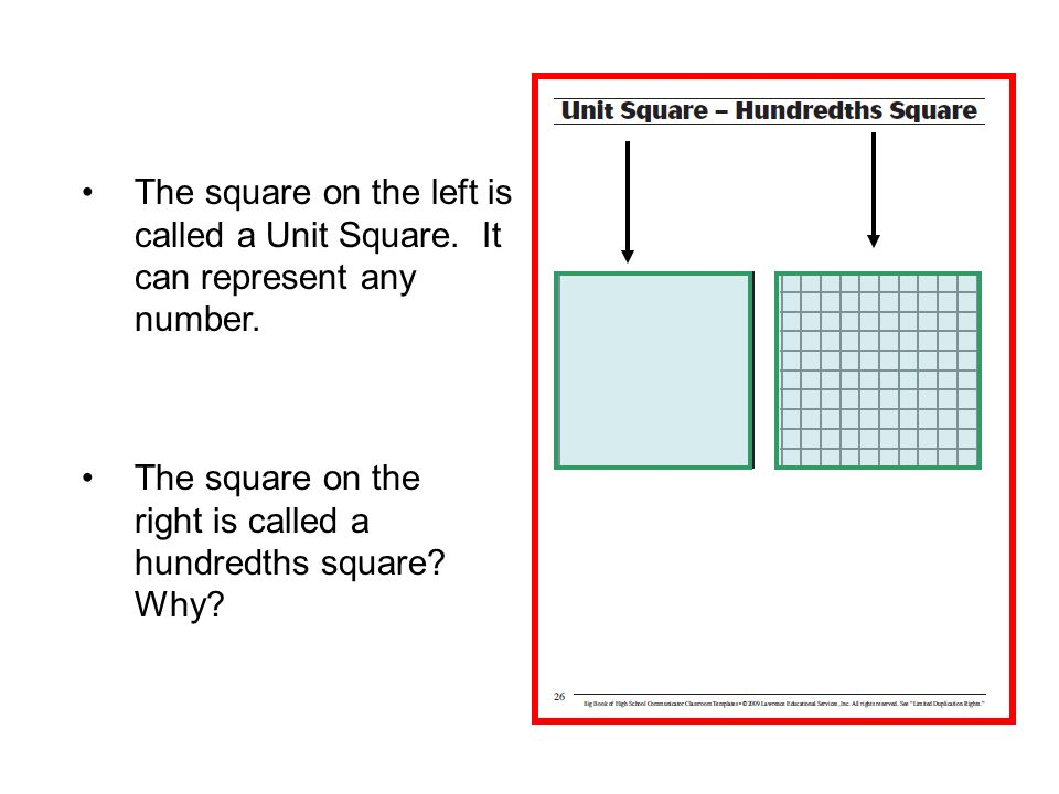 The square on the left is called a Unit Square