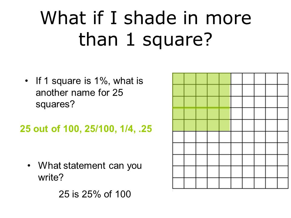 What if I shade in more than 1 square