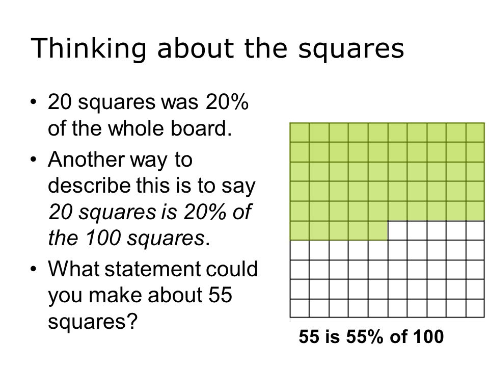 Thinking about the squares