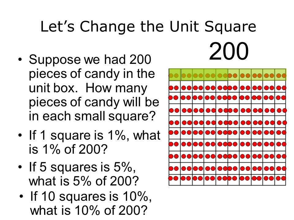 Let's Change the Unit Square