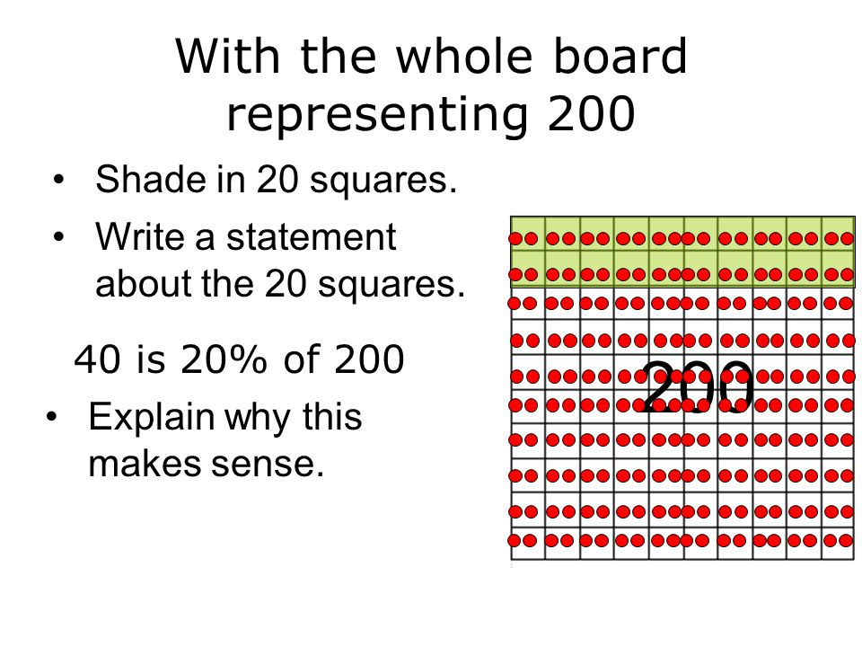 With the whole board representing 200