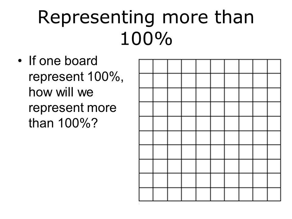 Representing more than 100%