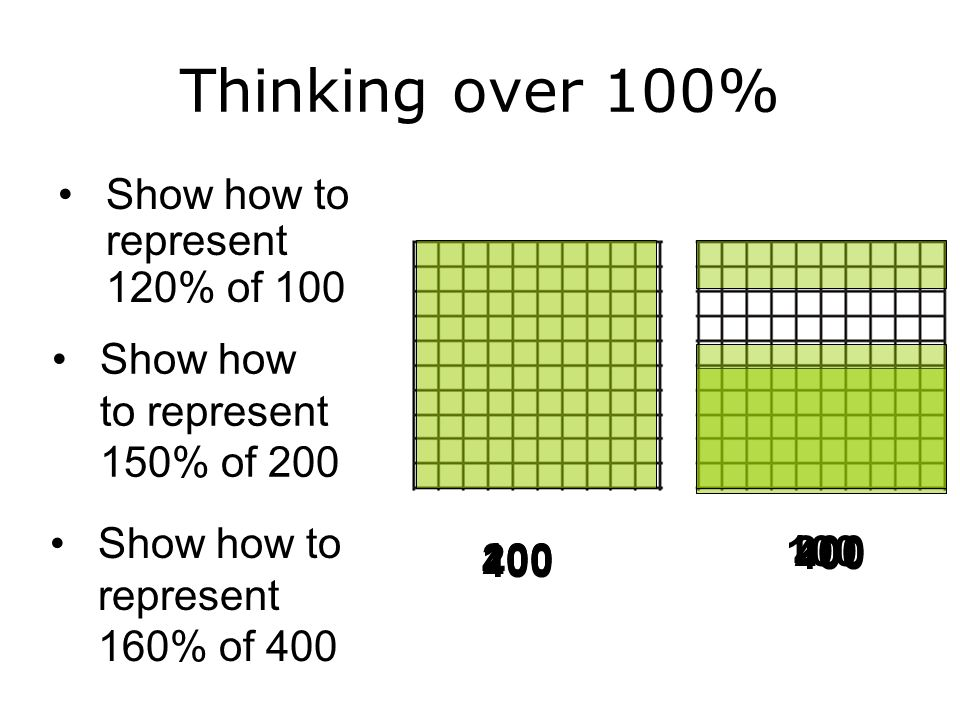 Thinking over 100% Show how to represent 120% of 100